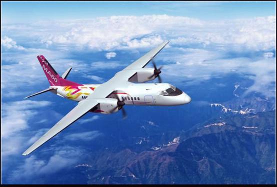 民航飞机小制作