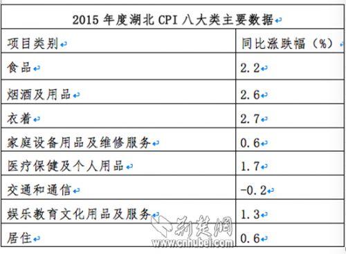 三次产业结构由2014年的11.6:46.9:41.5调整为11