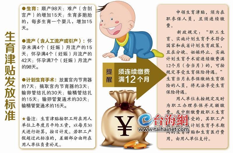7月1日起厦将执行新的生育保险政策 男同胞也能享受