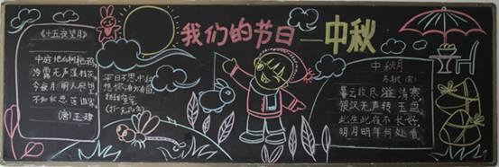 中秋节手抄报黑板报内容精选 关于中秋节的来历和传说 6