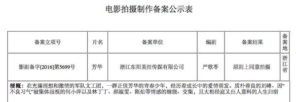 冯小刚新片立项 刘德华投资励志青春片《热血合唱团》