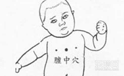 宝宝咳嗽按摩手法图解 宝宝咳嗽按摩哪里可以缓解