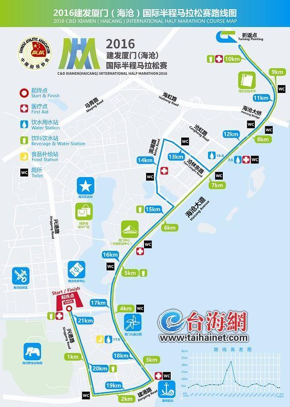 台海网 新闻中心 厦门 鹭岛聚焦 >> 正文    需要提醒的是,海沧大桥将