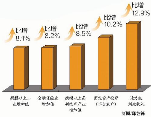 10月份gdp_[看好评级]食品饮料行业10月数据点评:次高端提价势头渐起GDP全脂...