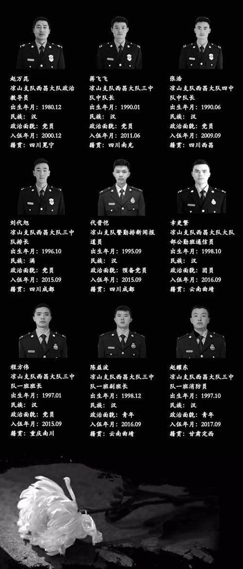记住这30个英雄的名字!凉山火灾牺牲人员名单公布