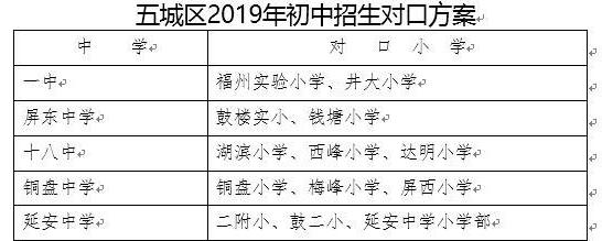 """福州""""小升初""""方案出爐 部分初中對口小學有調整"""