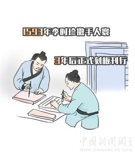 李時珍為什么嘗百草?(2)