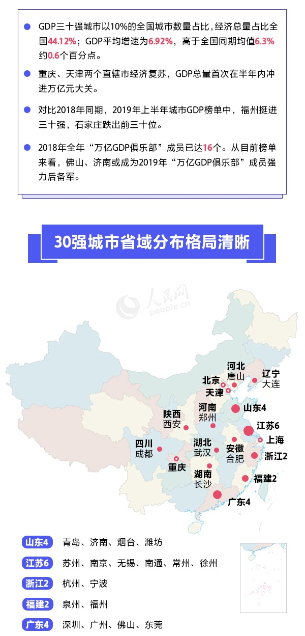 2019上半年gdp_河南信阳与贵州遵义,2019上半年GDP,谁成绩更好?