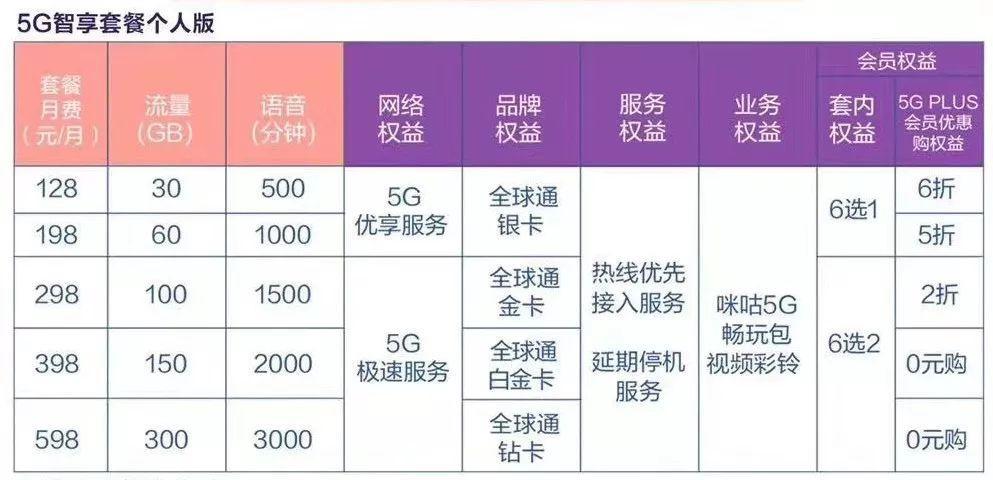 """中国的""""5G+"""",加的是世界!"""