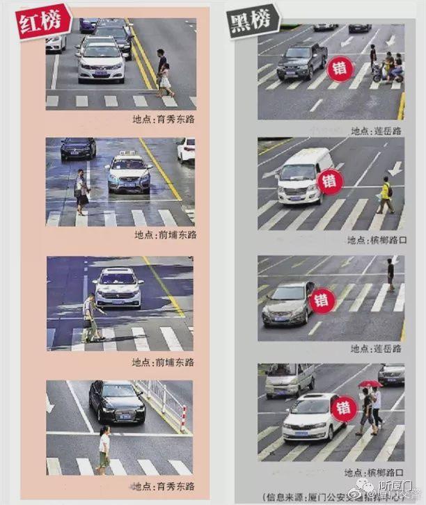 厦门16天内新启用128套监控,专拍这些交通违法!(3)