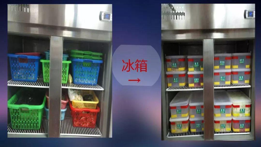 """打造食安管理新模式!厦门湖里推动企业提升引入""""4D厨房"""" 厦门二手信息"""