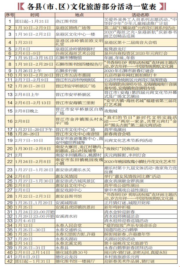 泉州各地多彩民俗迎新春 100项文化旅游主题活动共迎佳节