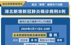 台湾新增1例确诊个案 患者有丰富的欧洲旅游史
