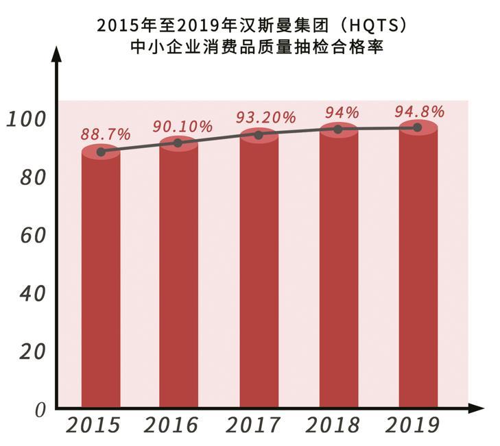 2019年,中国中小企业,消费,质量,数据,水净网