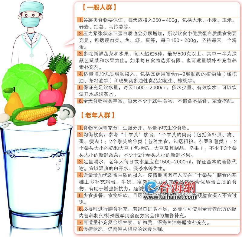 疫情当前这样吃,提高免疫力!