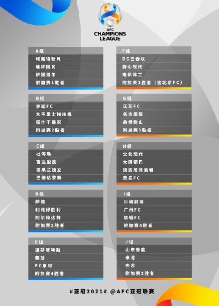 2021亚冠东亚区抽签:广州对川崎 江苏战名古屋